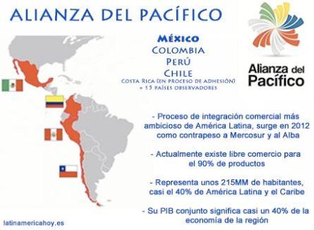 4-mexico-alianza-del-pacifico